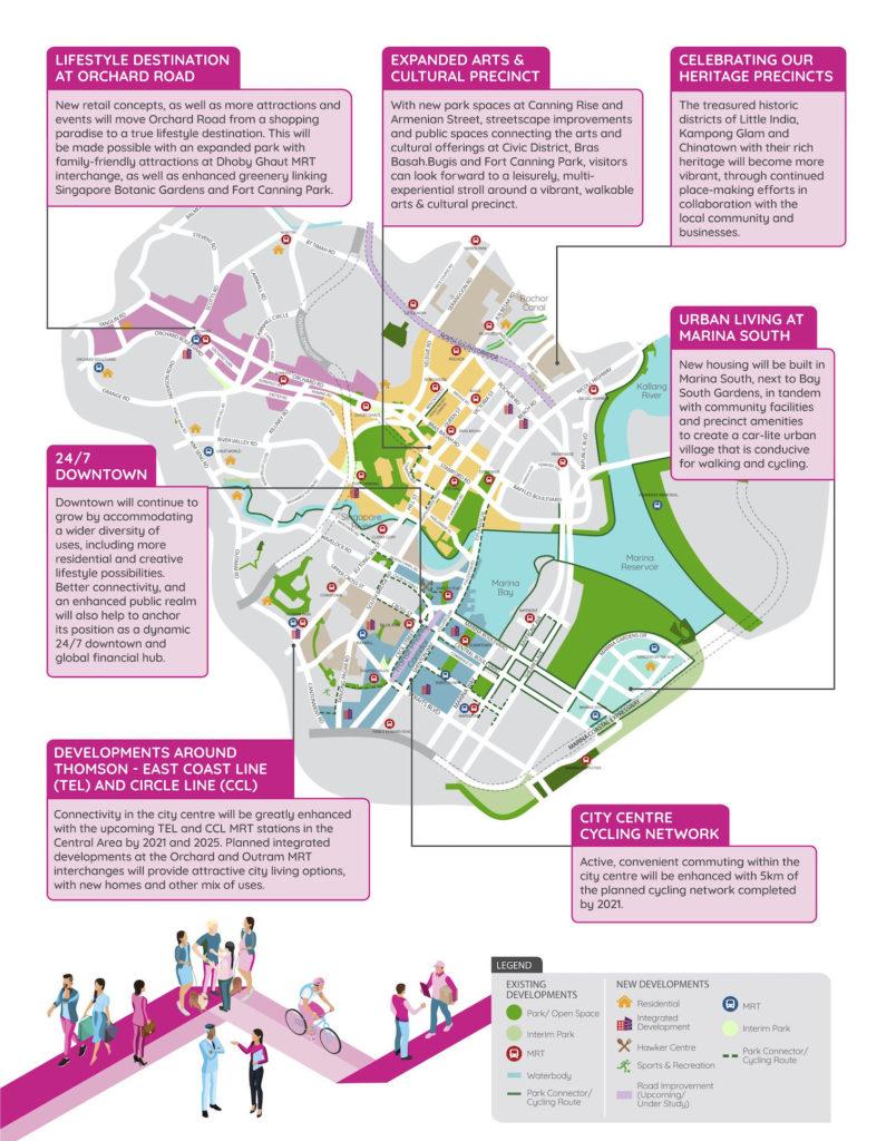 Central URA Master Plan Singapore